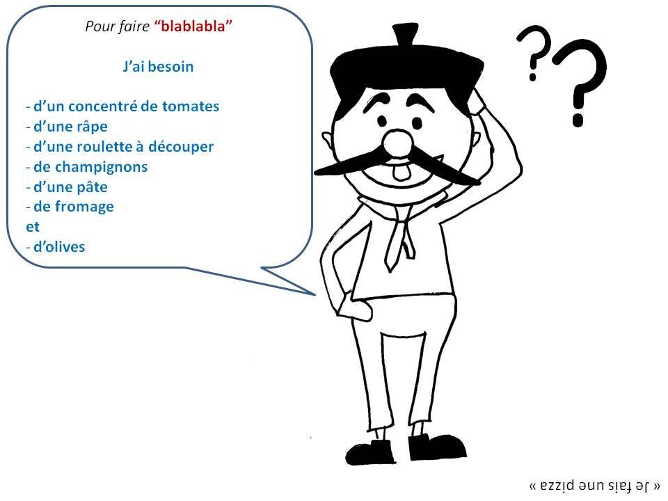 Cooking Vocabulary Le Vocabulaire De La Cuisine French Classes